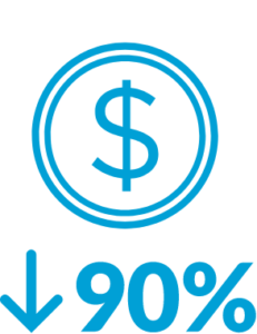 coin icon with down arrow indicating 90 percent increase